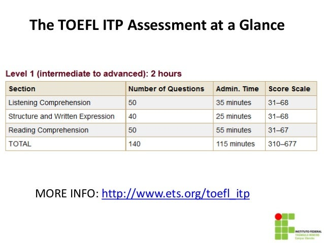 General view of the TOEFL ITP