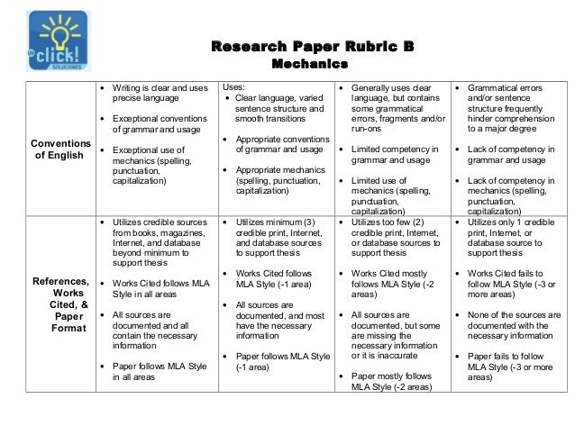 iRubric: General rubric for writing assignments