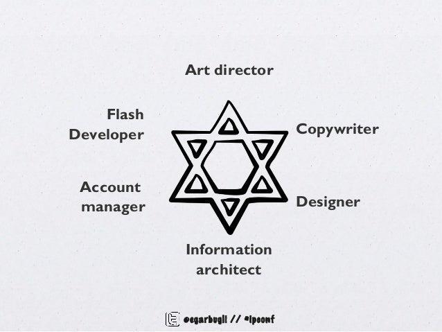 Art director    FlashDeveloper                           Copywriter Account manager                            Designer   ...