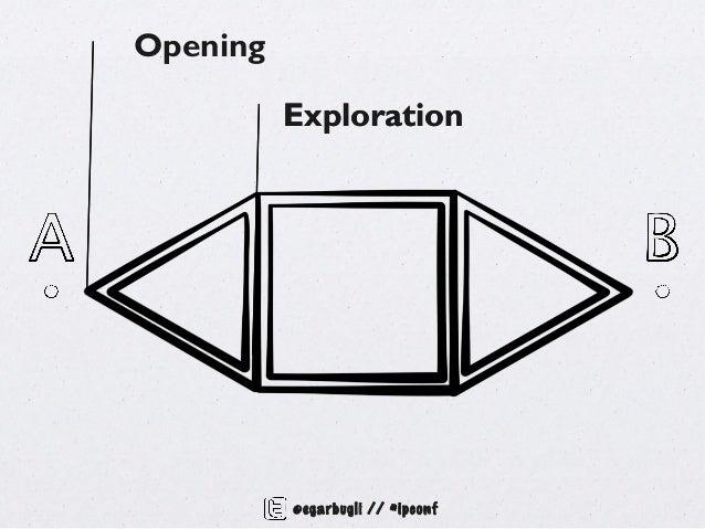 Opening          Exploration          @egarbugli // #ipconf