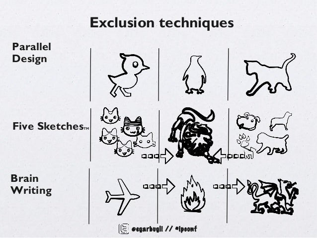Exclusion techniquesParallelDesignFive Sketches   TMBrainWriting                          @egarbugli // #ipconf