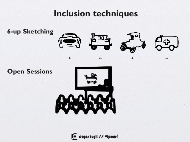 Inclusion techniques6-up Sketching                    1.             2.            3.   ...Open Sessions                  ...