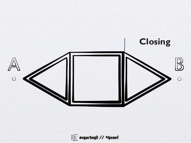 Closing@egarbugli // #ipconf