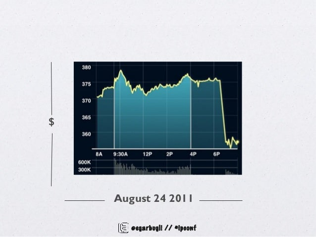 $    August 24 2011       @egarbugli // #ipconf