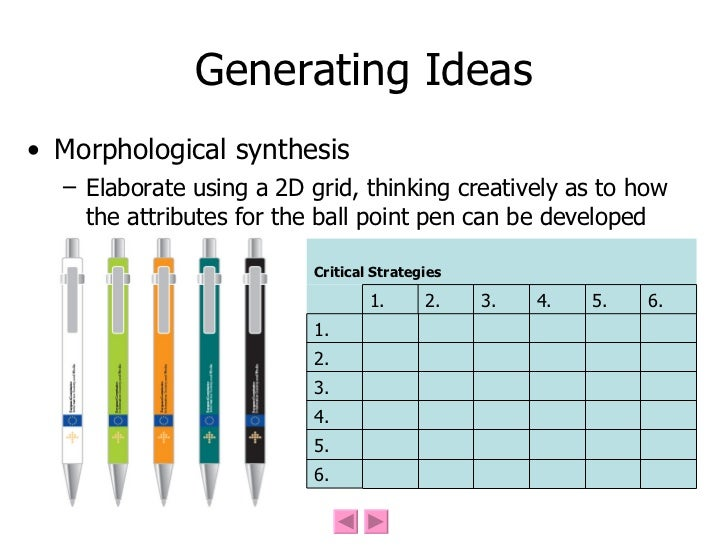 Generating Ideas <ul><li>Morphological synthesis </li></ul><ul><ul><li>Elaborate using a 2D grid, thinking creatively as t...
