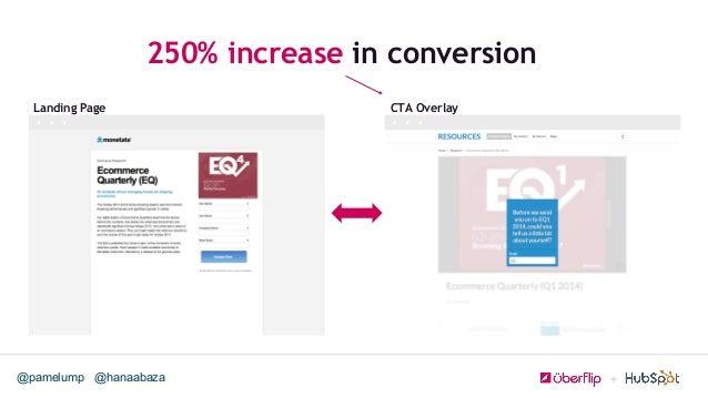 @hanaabaza@pamelump 250% increase in conversion Landing Page CTA Overlay