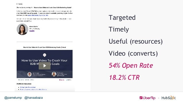 @hanaabaza@pamelump Targeted Timely Useful (resources) Video (converts) 54% Open Rate 18.2% CTR