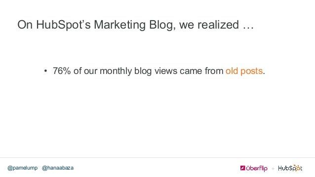 @hanaabaza@pamelump On HubSpot's Marketing Blog, we realized … • 76% of our monthly blog views came from old posts.