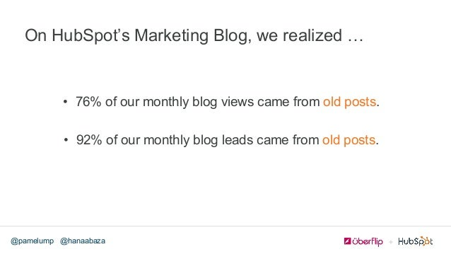@hanaabaza@pamelump On HubSpot's Marketing Blog, we realized … • 76% of our monthly blog views came from old posts. • 92...