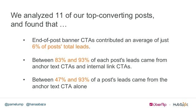 Generate Traffic and Conversions on Your Blog... Without Creating Another Post