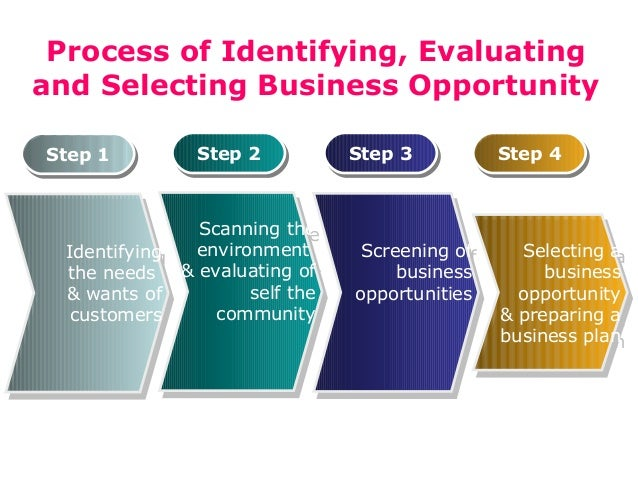identification of a new business opportunity How to assess new business opportunities [slidecast] the following is an embedded slidecast (audio and slides) published to our new slideshare profile that presents the webinar we did on assessing departmental or new business opportunities.