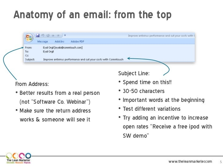 Generating Leads Via Email Marketing Presentation For The Sales Sum