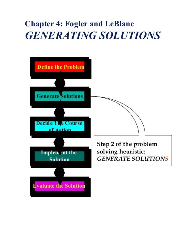 Chapter 4: Fogler and LeBlanc  GENERATING SOLUTIONS Define the Problem  Generate Solutions  Decide The Course of Action  I...