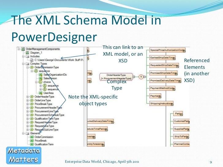 how to create xml schema