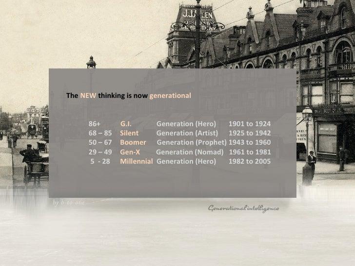 <ul><li>The  NEW  thinking is now  generational </li></ul><ul><ul><li>86+   G.I.   Generation (Hero)  1901 to 1924 </li></...