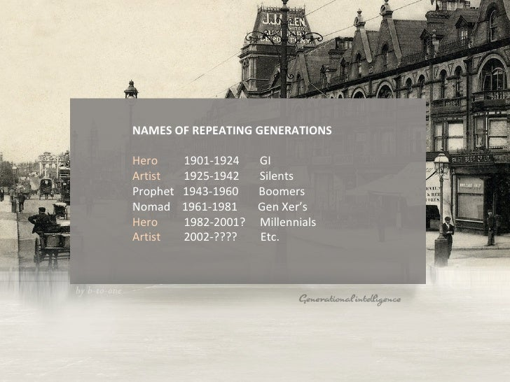 NAMES OF REPEATING GENERATIONS Hero  1901-1924  GI Artist   1925-1942  Silents  Prophet  1943-1960  Boomers Nomad  1961-19...