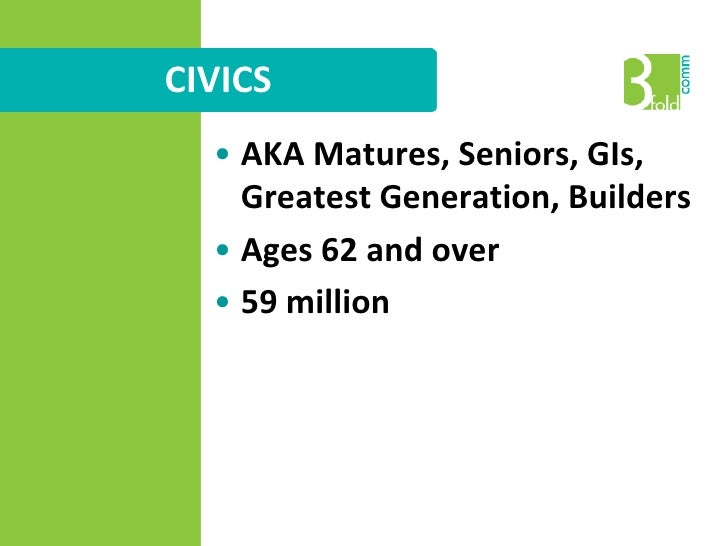 CIVICS<br />AKA Matures, Seniors, GIs, Greatest Generation, Builders<br />Ages 62 and over <br />59 million <br />