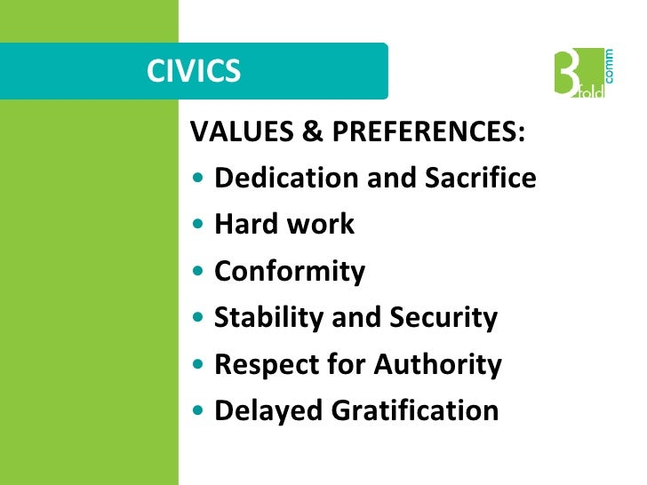 VALUES & PREFERENCES:<br />Dedication and Sacrifice<br />Hard work<br />Conformity<br />Stability and Security<br />Respec...