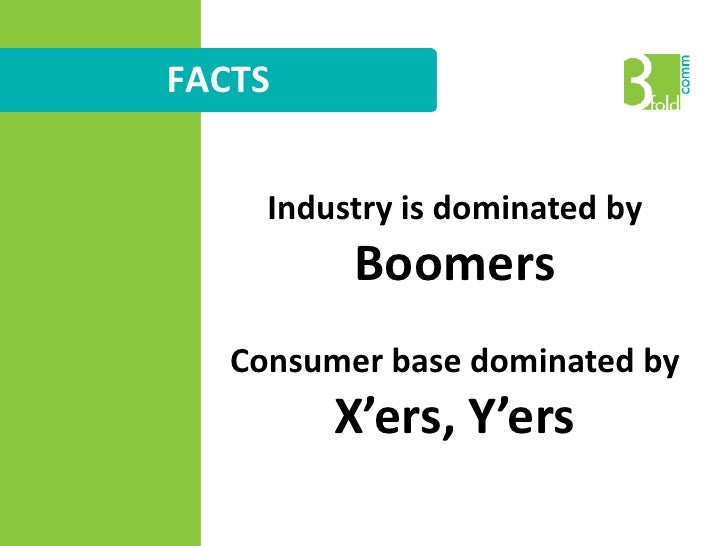 FACTS<br />Industry is dominated by <br />Boomers<br />Consumer base dominated by <br />X'ers, Y'ers<br />
