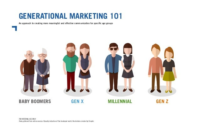 GENERATIONAL MARKETING 101 An approach to creating more meaningful and effective communication for specific age groups FOR...