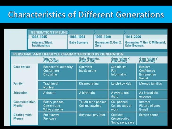 Characteristics of Different Generations<br />