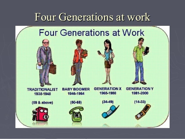generational values and changing values Regarding generational differences in the workplace  values, and behaviors because  generation capable of changing the world, have.