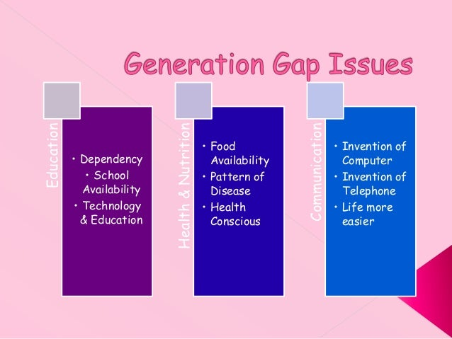 problems of young generation essay European youth insights is a platform provided by the european  to allow  young people to air their views on issues that matter to them  education  encompassing all walks of life is transferred from one generation to another.