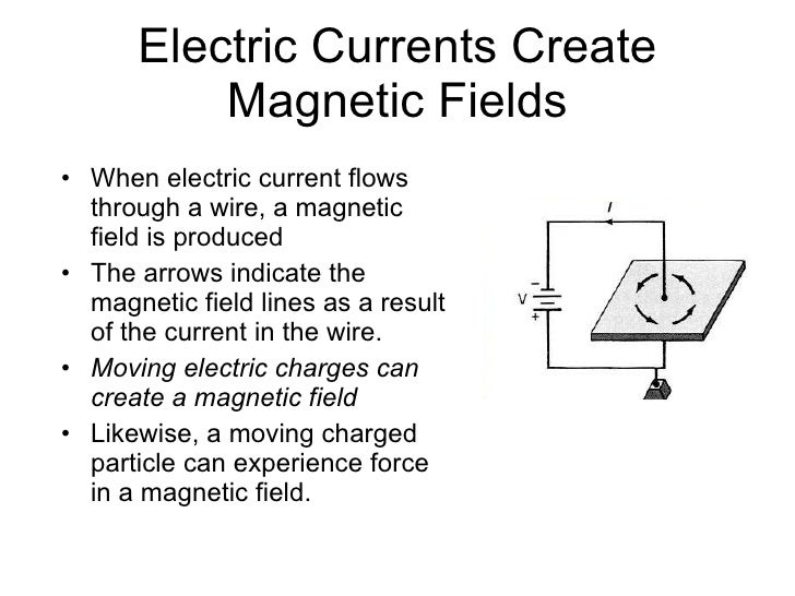 How can you create a magnetic field