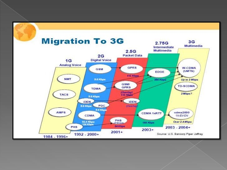 There are two major systems in U.S, which are using the 4Gmobile technology – WiMax, backed by Clearwire and LongTerm Evol...