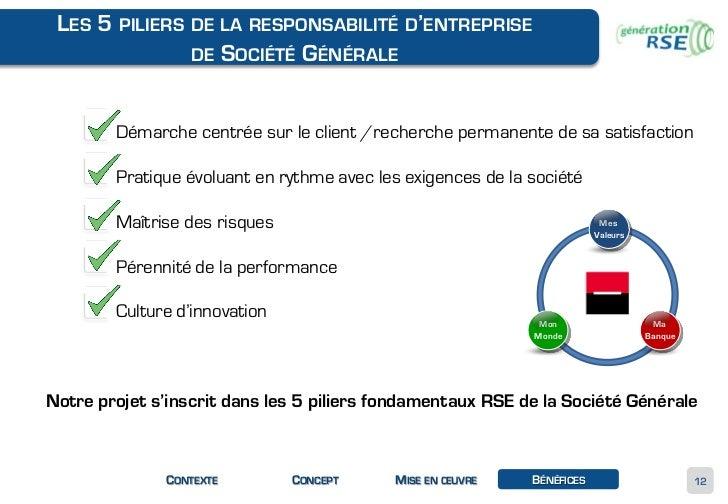 G n ration rse canada - Plafond livret developpement durable societe generale ...