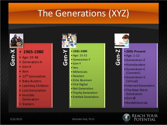 Generations xyz and the others