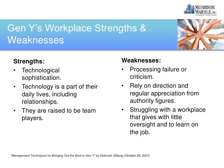 weaknesses in the workplace