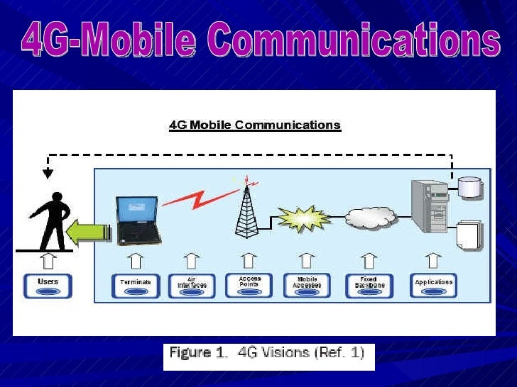 Block diagram of 4g technology wiring diagram schemes for Architecture 4g lte