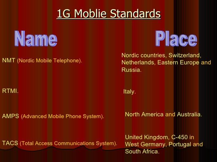 1G Moblie Standards Name Place NMT   (Nordic Mobile Telephone). AMPS   (Advanced Mobile Phone System). TACS  (Total Access...