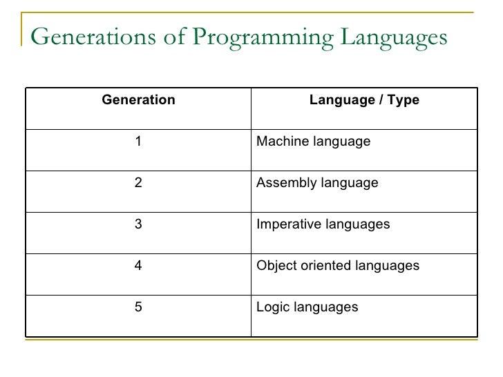 The language of my generation
