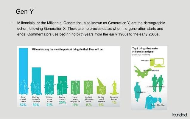 Generation y dating generation x