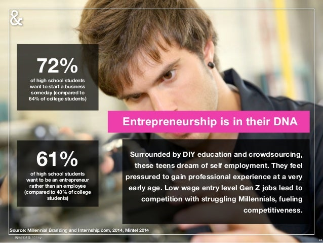 26 They seek education and knowledge Researched online Watched lessons online Worked on a project with classmates online T...
