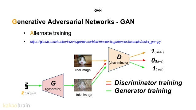 Generative adversarial networks