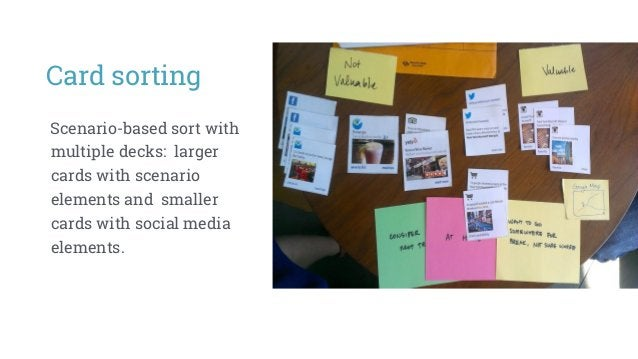 Association deck Photo deck to choose images that best fit certain criteria. This was an exercise to help participants pra...