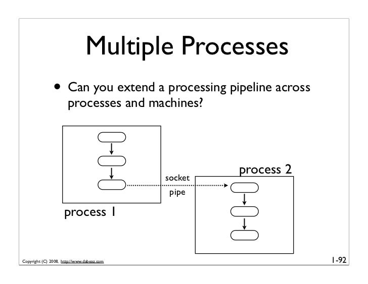 Multiple Processes                • Can you extend a processing pipeline across                       processes and machin...