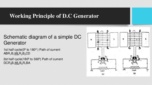 Dc generator ppt simple loop generatorwith split ring 16 working principle of dc generatorschematic diagram cheapraybanclubmaster Choice Image