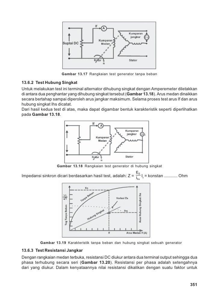 Generator sinkron gambar ccuart Image collections