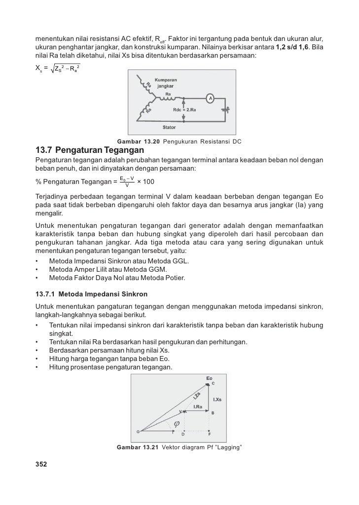Generator sinkron 12 menentukan ccuart Image collections