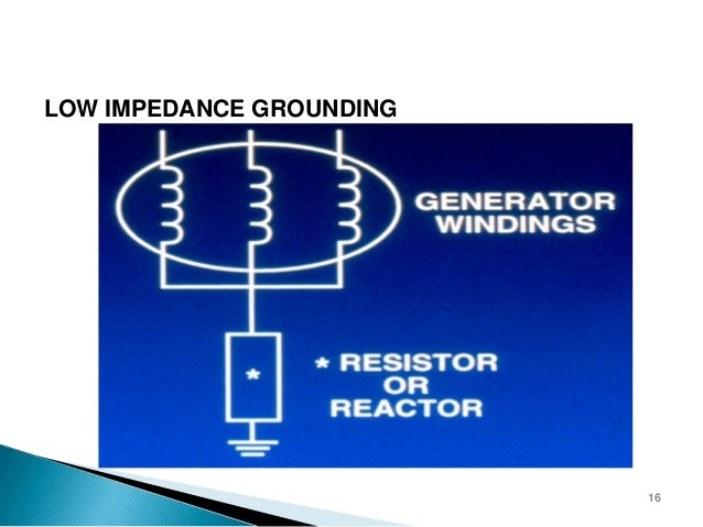 20 GENERATOR CAPABILITY CURVE LOSS OF FIELD PROTECTION