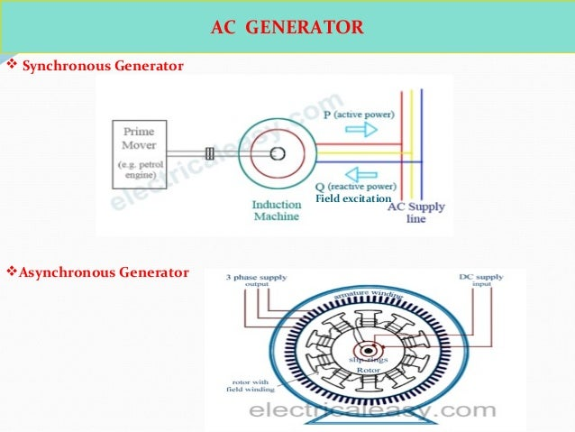 Generator protection by a. kato on