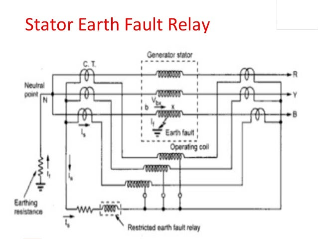 generator protection by a kato rh slideshare net 3 Phase Generator Wiring Diagram Voltage Regulator Wiring Diagram