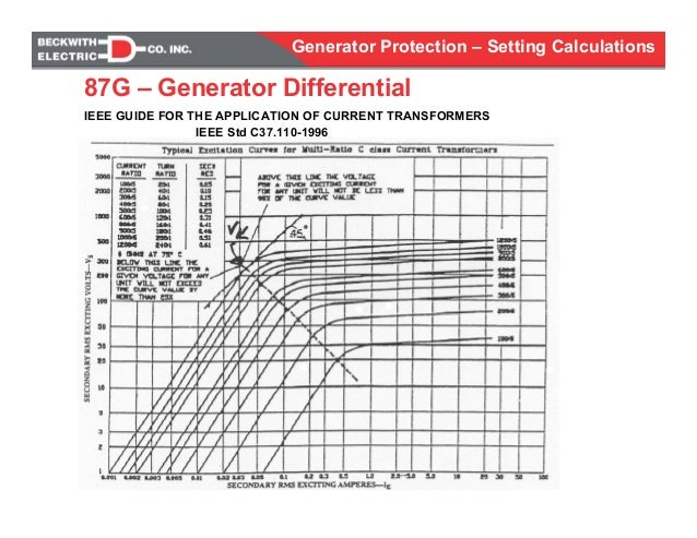 Generator protection calculations settings on wiring diagrams transformer, schematics for generators, fuses for generators, battery for generators, service for generators, electrical diagrams for generators, parts for generators, accessories for generators,