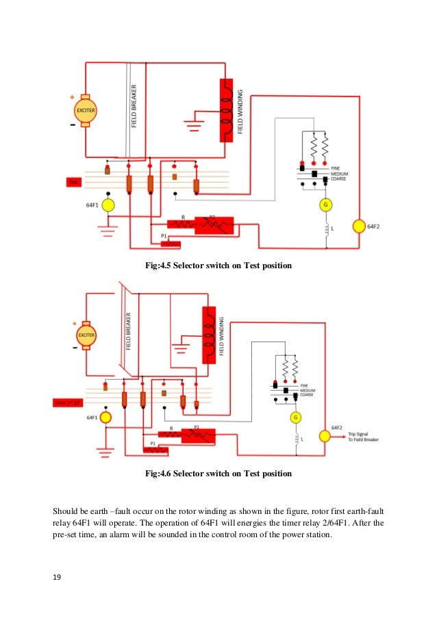 Generator rotor earth fault protection