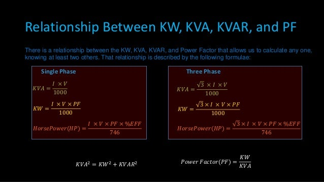 kva and kw relationship counseling