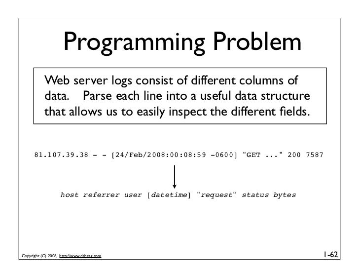 Programming Problem            Web server logs consist of different columns of            data. Parse each line into a use...